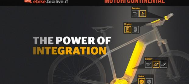 Motorizzazione centrale Continental: il potere dell'integrazione