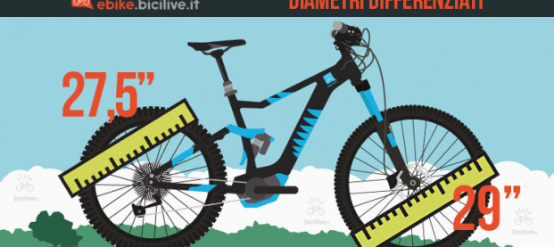 Mountain bike elettriche con ruote differenziate, perché?