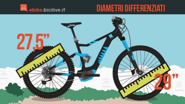 Mountain bike elettriche con ruote differenziate, perché?