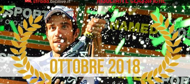 Il Carnet di ottobre 2018: risultati e vincitori di corse e gare