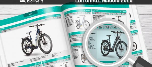 Editoriale maggio 2020: E-bike ok, ma scegliete quella giusta