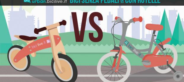 Bici senza pedali VS con le rotelle